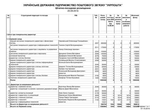 novizp.pdf